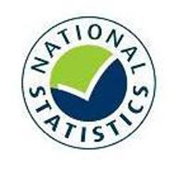 UK National Statistics